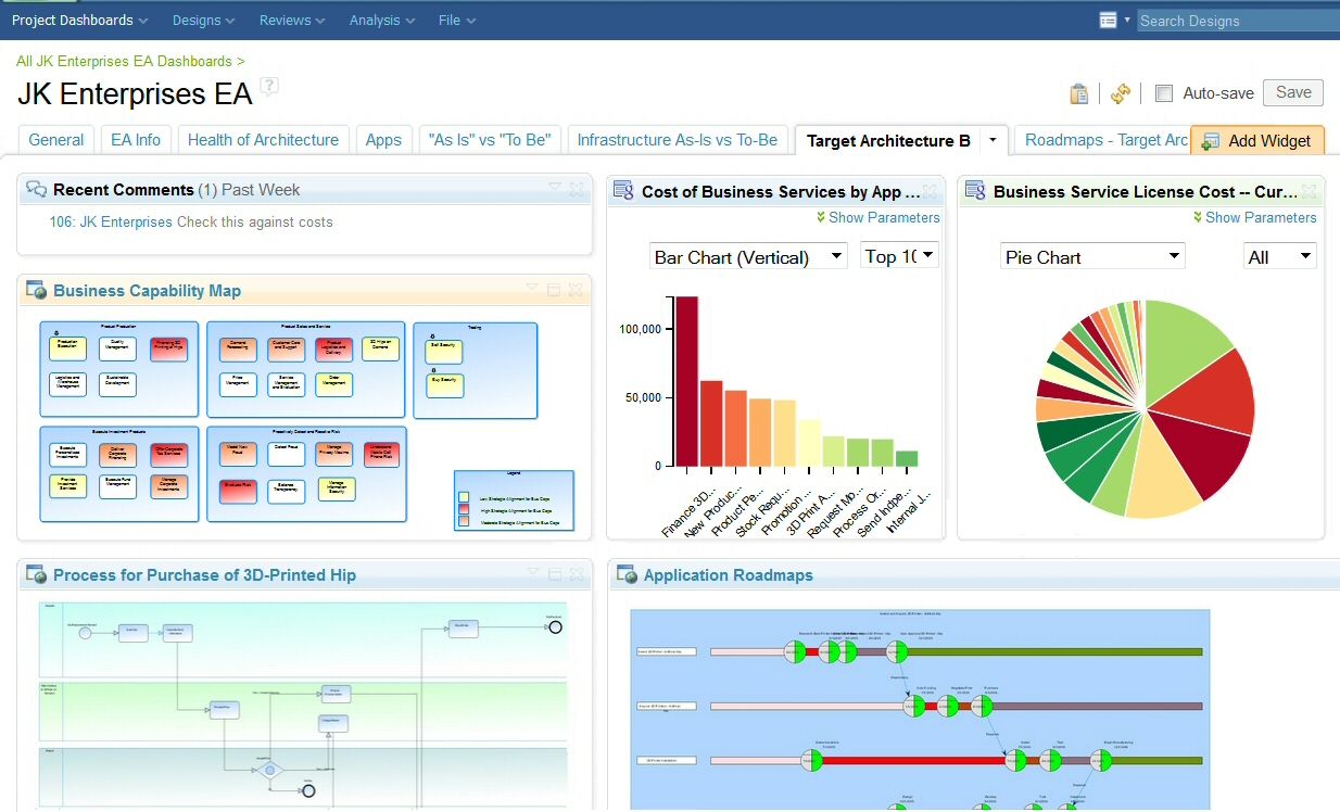 Eden :: UNICOM® Global Releases New Enterprise Architect Dashboard ...